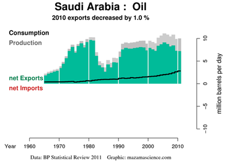 Tech Talk – Saudi Arabia and Natural Gas Liquids thumbnail