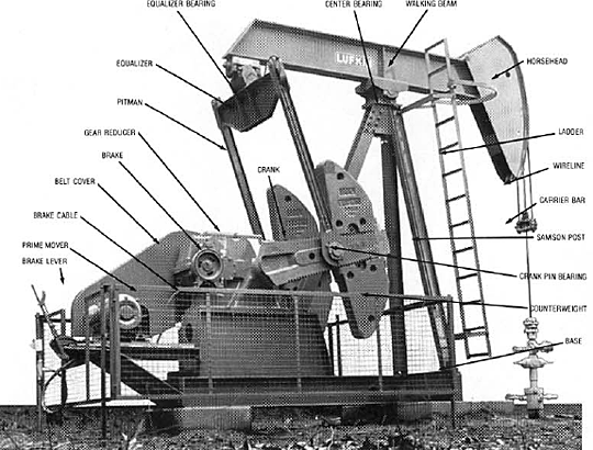 The Oil Drum | Tech Talk - American Stripper Well Production Wellhead Pumpjack Schematic Diagram on