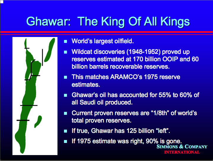 The Oil Drum: Europe   GHAWAR: an estimate of remaining oil
