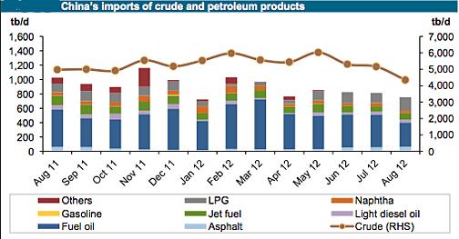 Tech Talk – Global crude oil and Iran thumbnail