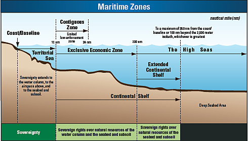 7. Continental Shelf.png