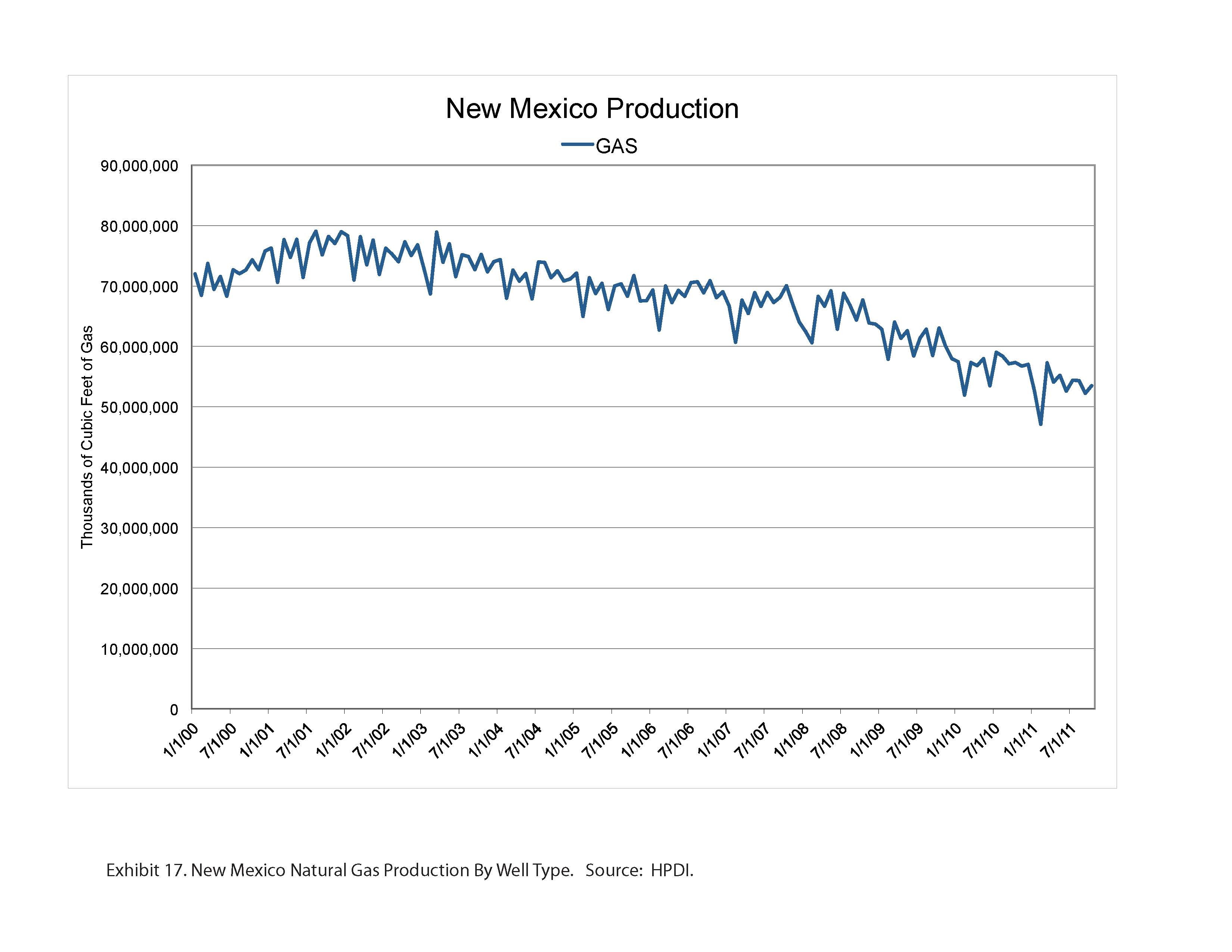 The Oil Drum | After The Gold Rush: A Perspective on Future U S