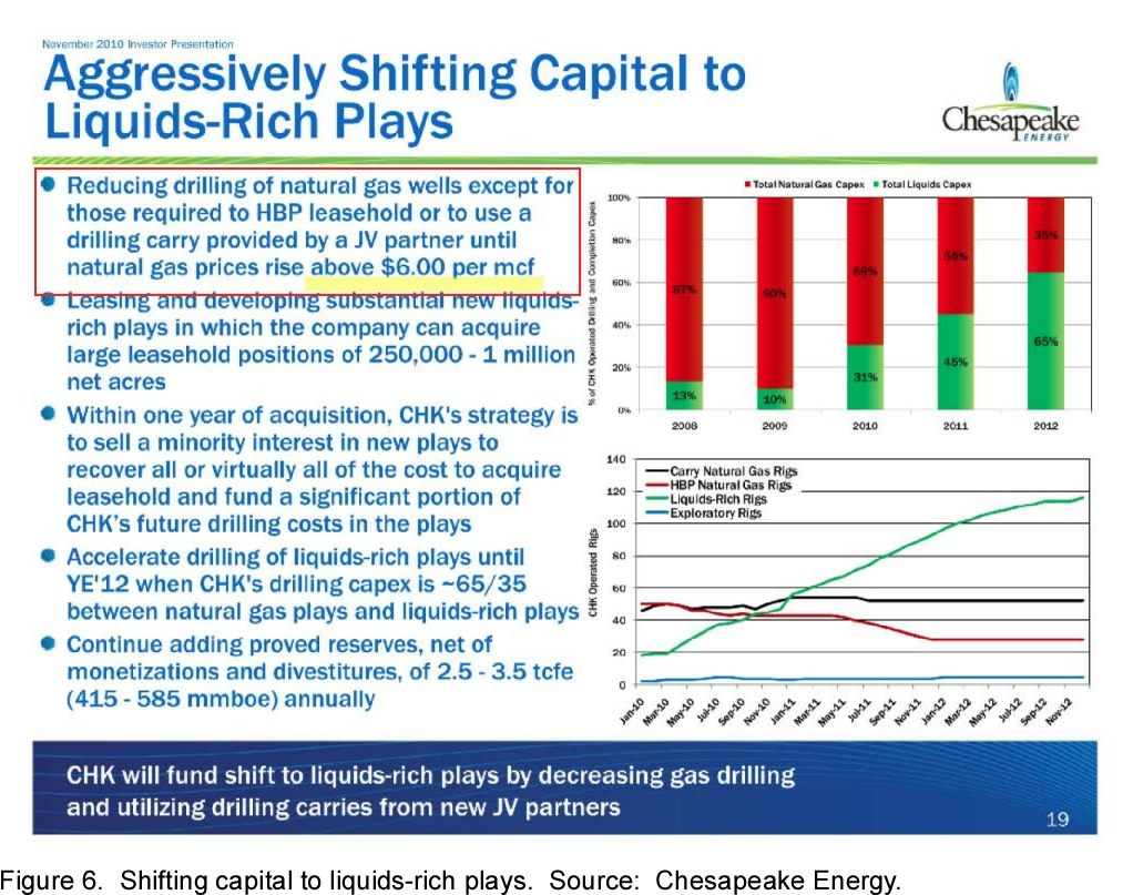 The Oil Drum | EIA Annual Energy Outlook 2011: Don't Worry, Be Happy