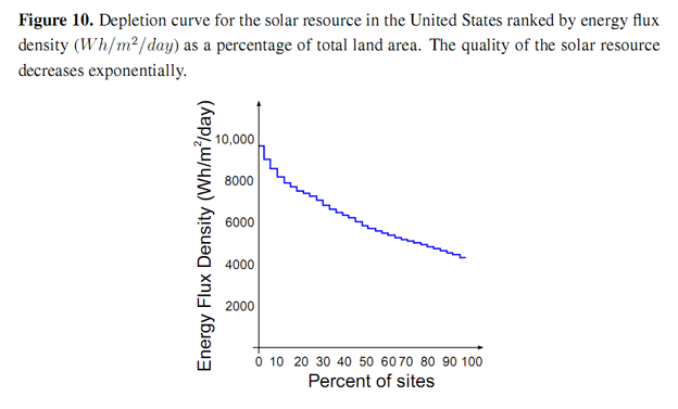 Figure10_EROI_Sustainability.png