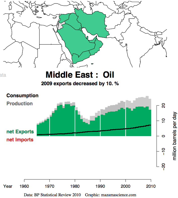 oil boom in the middle east essay The terms middle east and oil-rich are often taken as synonyms of each other talk of the middle east and oil has made it seem as if every country in the middle east were an oil-rich, oil-producing exporter yet, the reality is at odds with that assumption the greater middle east adds up to.