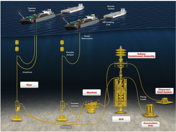 The Oil Drum | BP's Deepwater Oil Spill - Bonnie's Expected Impacts