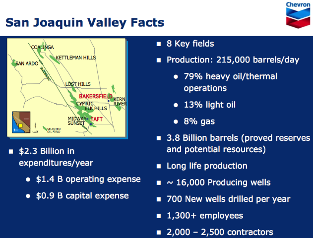 The Oil Drum | A Visit to Chevron's Kern River Heavy Oil