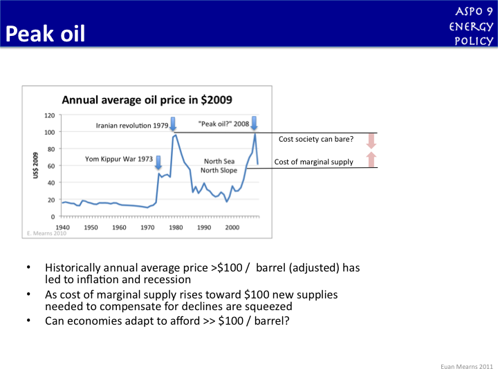 Countdown To $100 Oil -- A Date With History? - Business ...