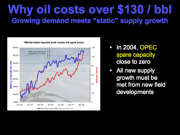 The Oil Drum: Europe   The Global Energy Crisis and its Role
