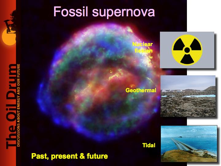 Kabinda - Peace Supernovae