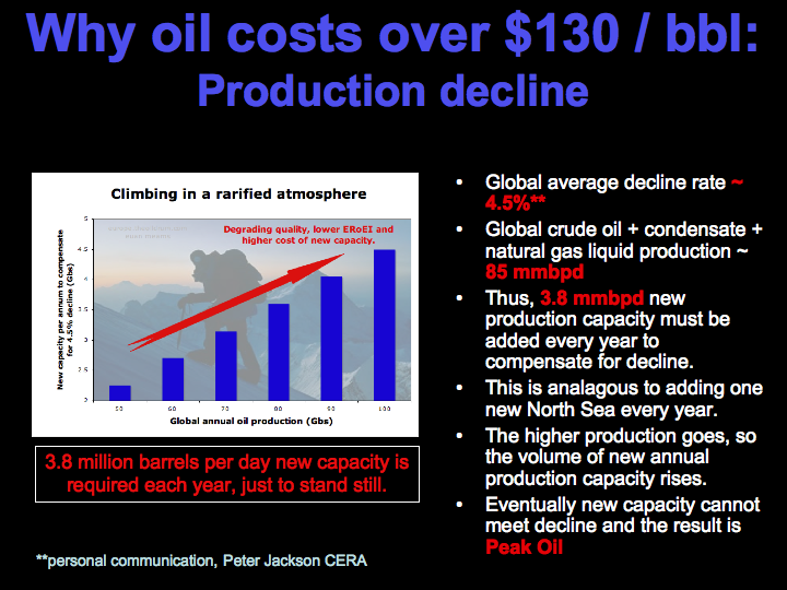 The Oil Drum: Europe | The Global Energy Crisis and its Role