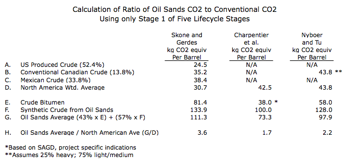 The Oil Drum | Environmental Impacts of Oil Sands Development in Alberta