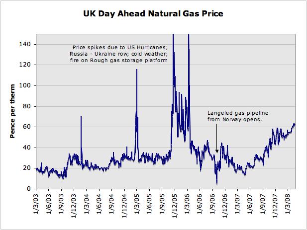 The Oil Drum: Europe | Grangemouth/Forties Update: Forties pipeline