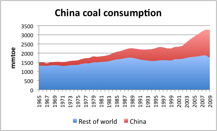 The Chinese Coal Monster – running out of puff thumbnail