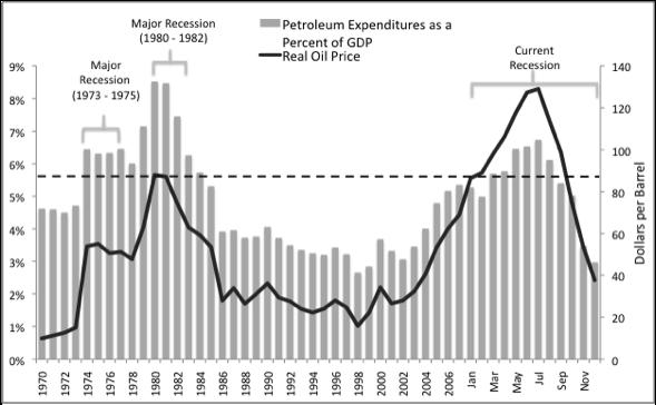 Does Peak Oil Even Matter? thumbnail