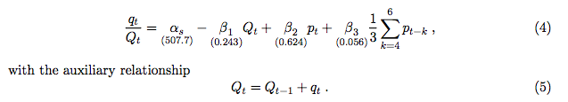 oil-supply-equation.png